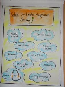 Dialogische Bildung