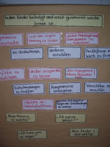 Verfassung 1